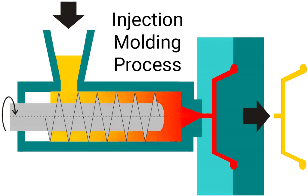 ADwin for Plastic Injection Molding Process Monitoring - CAS